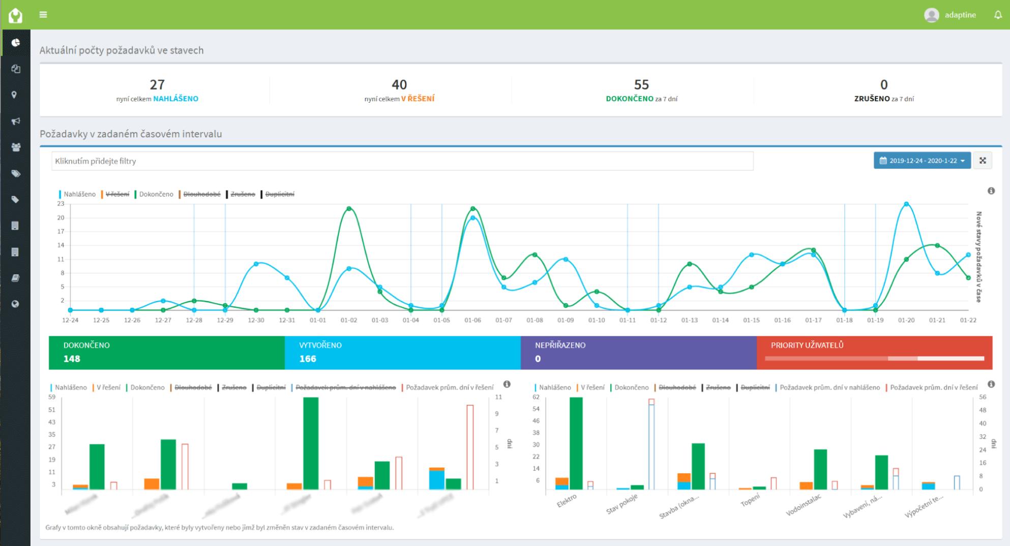 Fixatio app monitoring